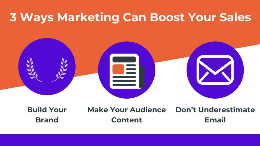 Boost your sales with marketing