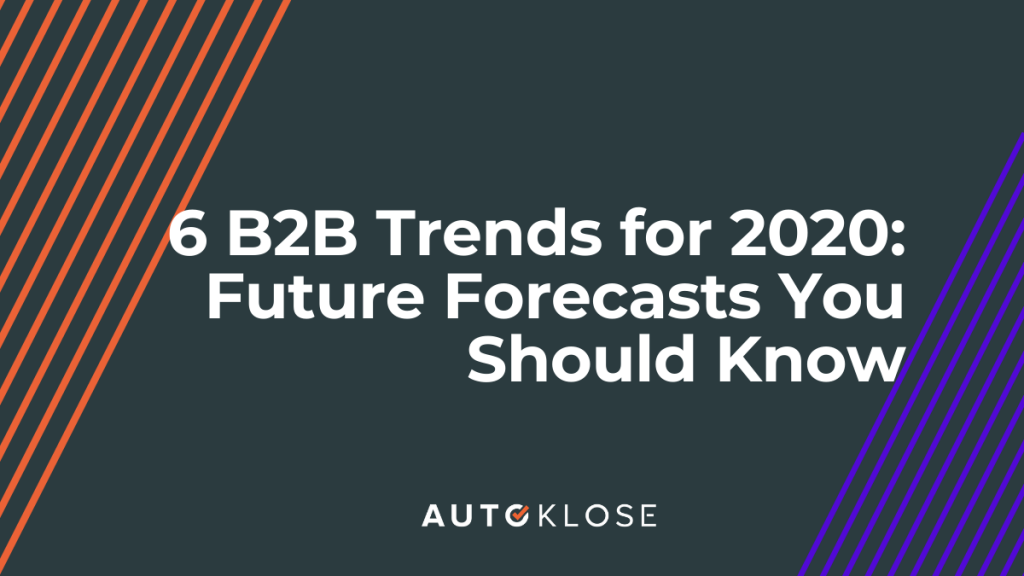 b2b trends for 202