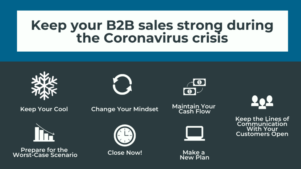 Keep Your B2B Sales Strong During the Coronavirus Crisis
